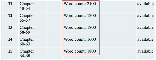 Mw wordcount.jpg