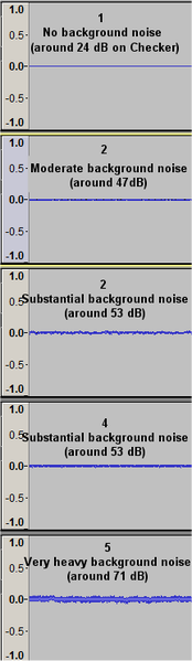 File:Backgroundnoisecompared.png